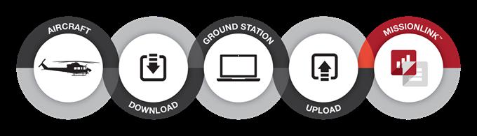 MissionLink_ProcessIllustration